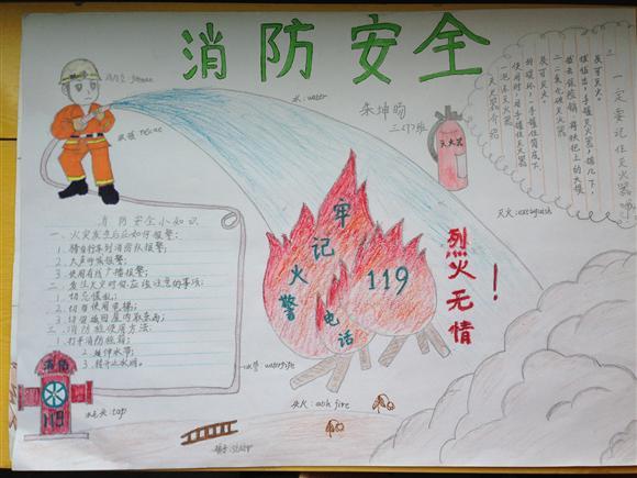 关于消防日的手抄报